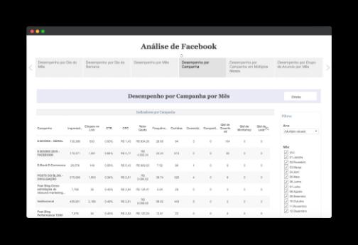 3 Gestão de resultados de investimento no Facebook e Instagram